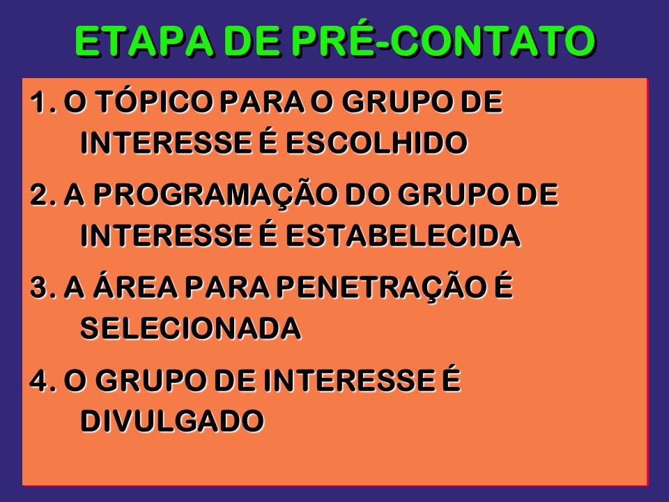 ETAPA DE PRÉ-CONTATO 1. O TÓPICO PARA O GRUPO DE INTERESSE É ESCOLHIDO