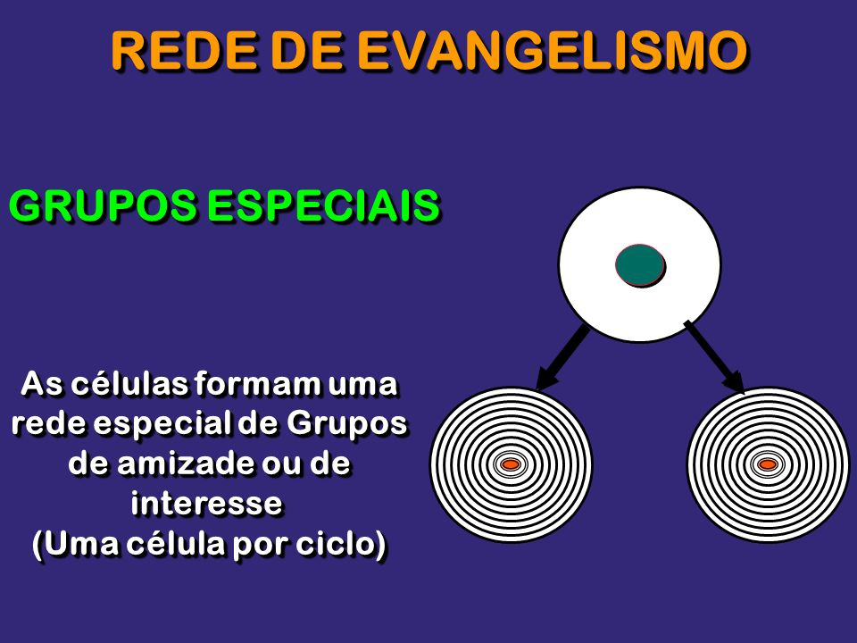 rede especial de Grupos