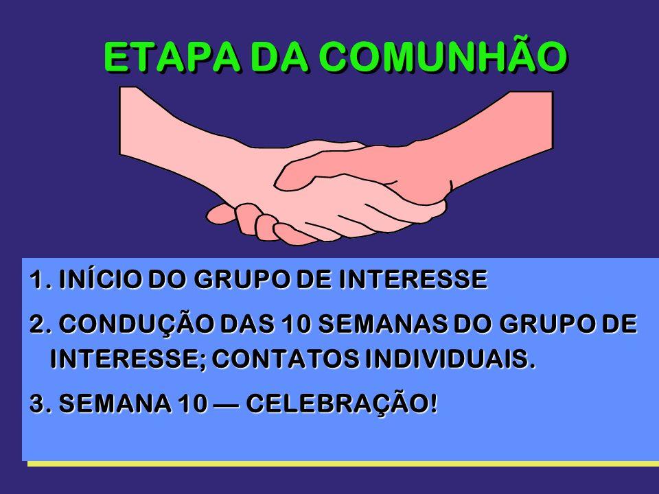 ETAPA DA COMUNHÃO 1. INÍCIO DO GRUPO DE INTERESSE