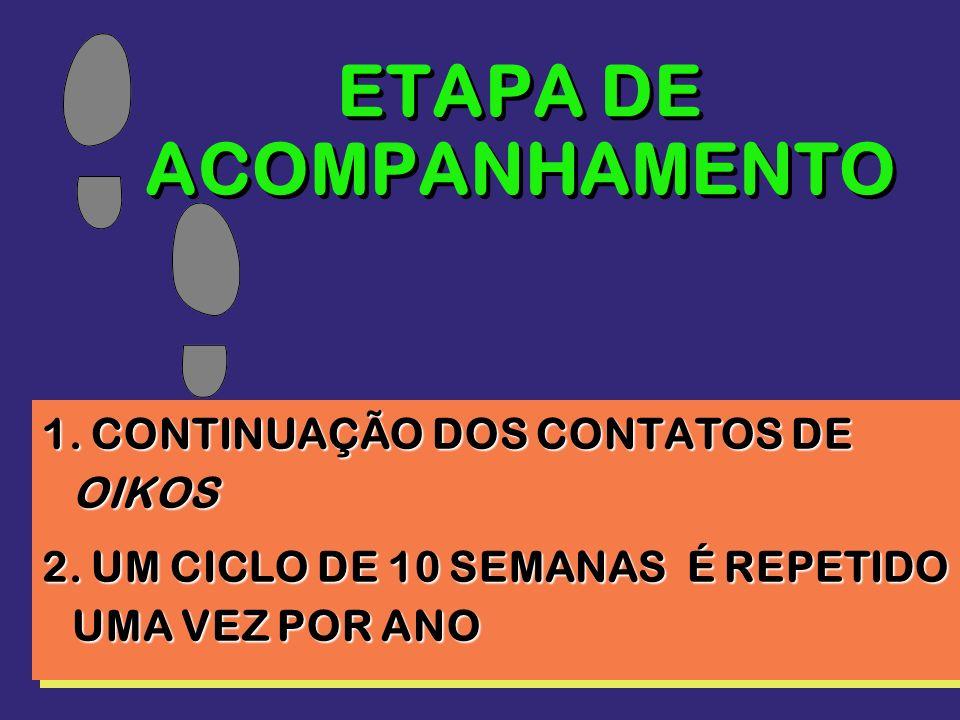 ETAPA DE ACOMPANHAMENTO