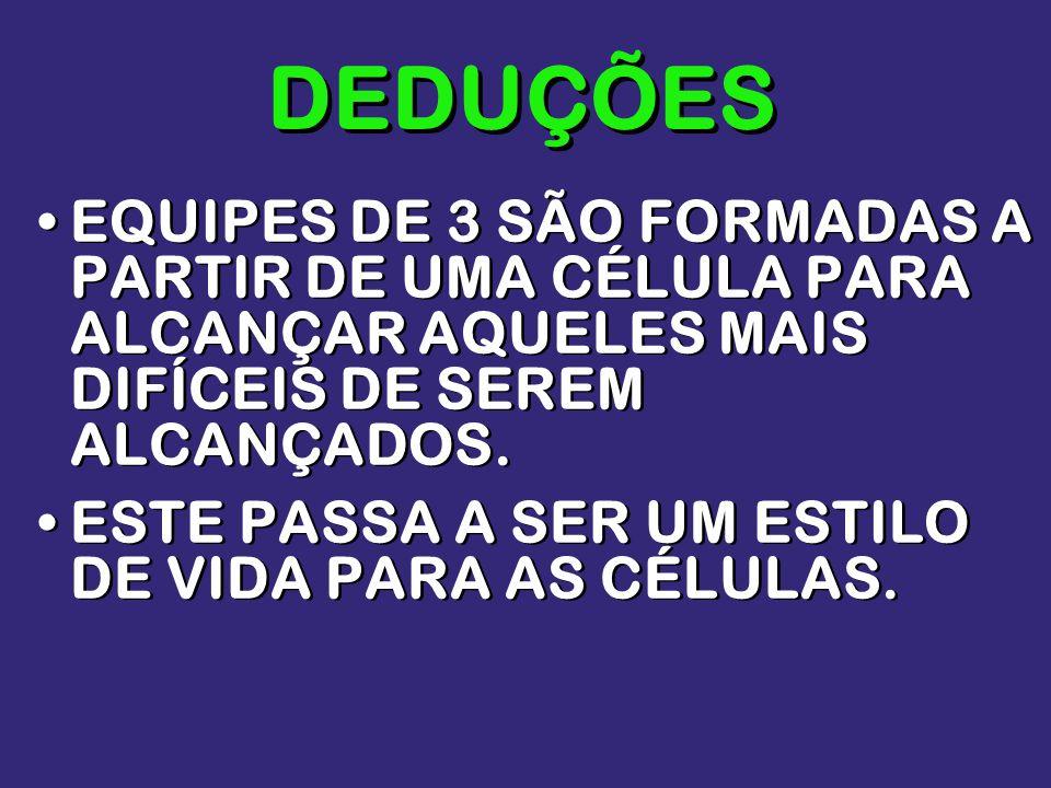 DEDUÇÕES EQUIPES DE 3 SÃO FORMADAS A PARTIR DE UMA CÉLULA PARA ALCANÇAR AQUELES MAIS DIFÍCEIS DE SEREM ALCANÇADOS.