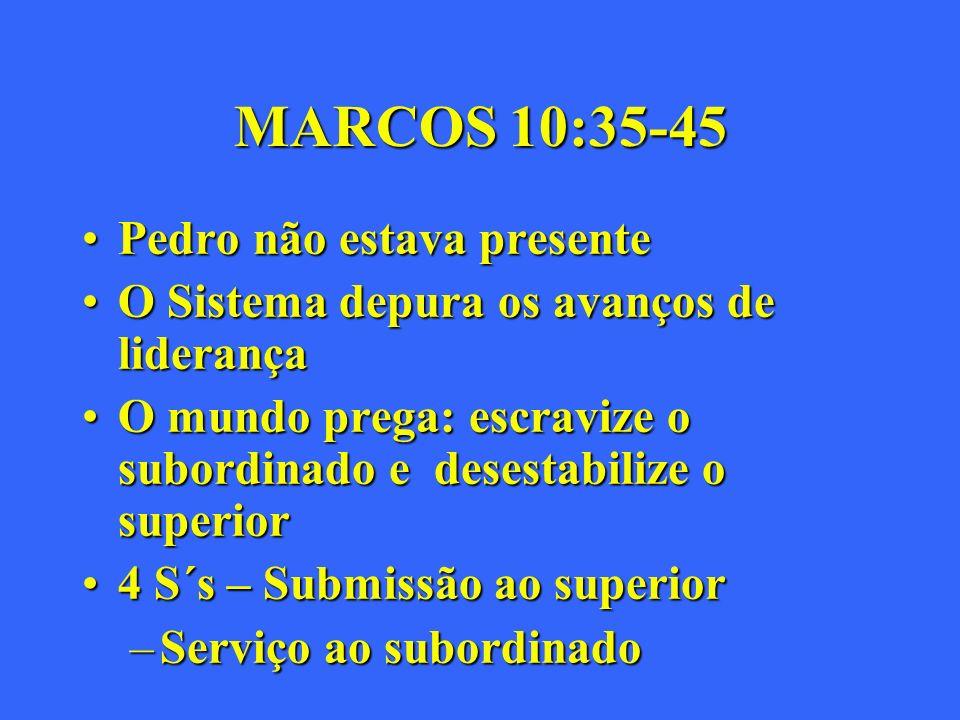 MARCOS 10:35-45 Pedro não estava presente