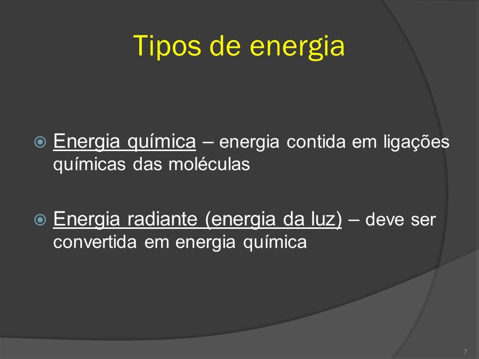 Tipos de energia Energia química – energia contida em ligações químicas das moléculas.
