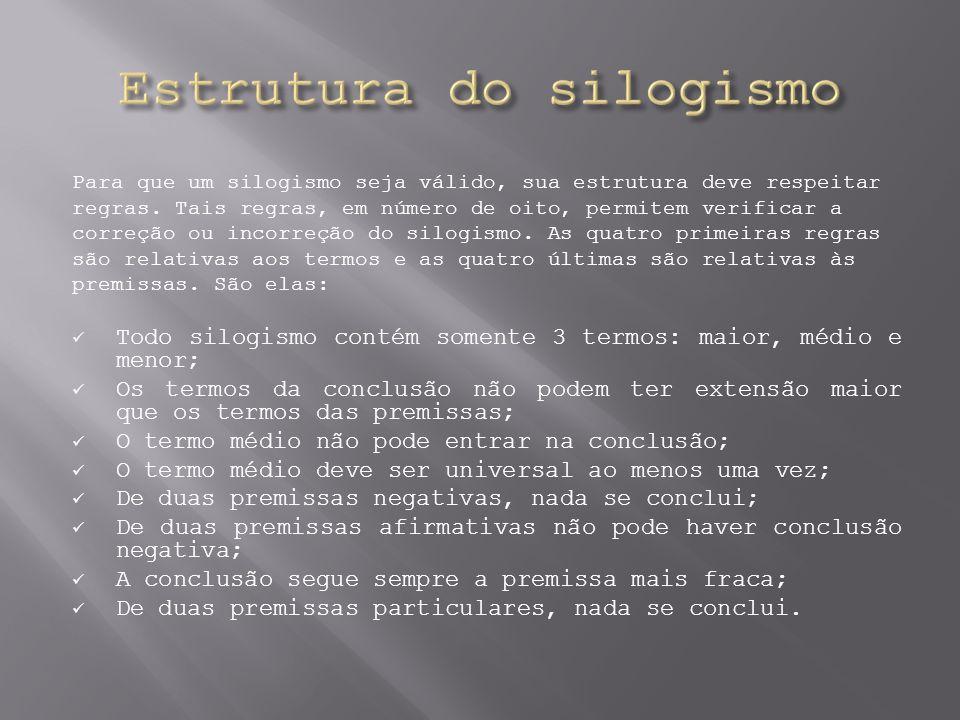 Estrutura do silogismo