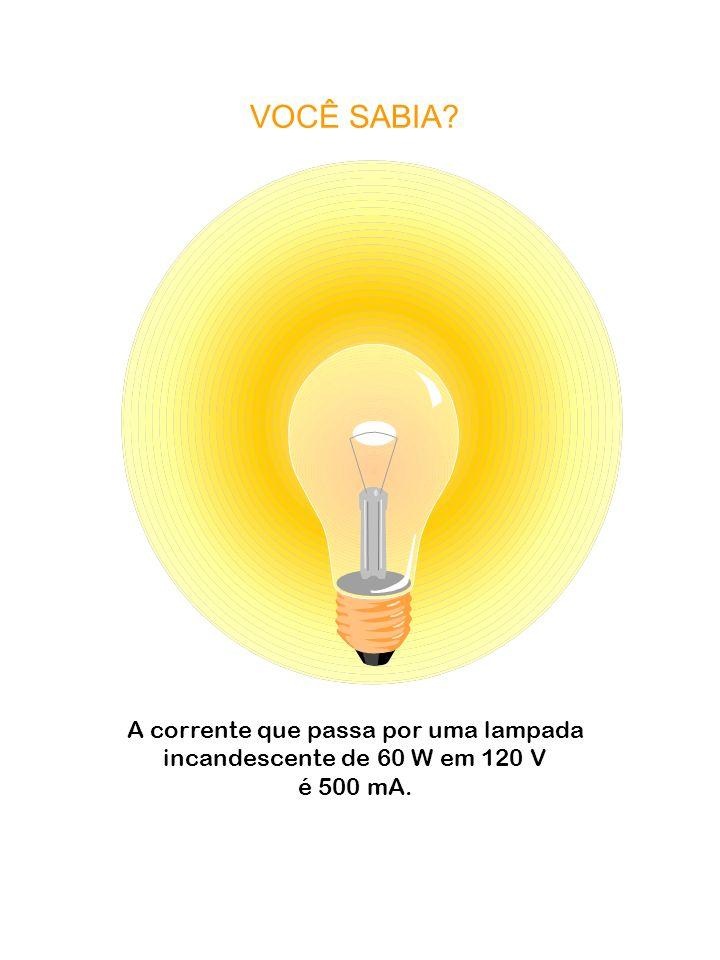 A corrente que passa por uma lampada