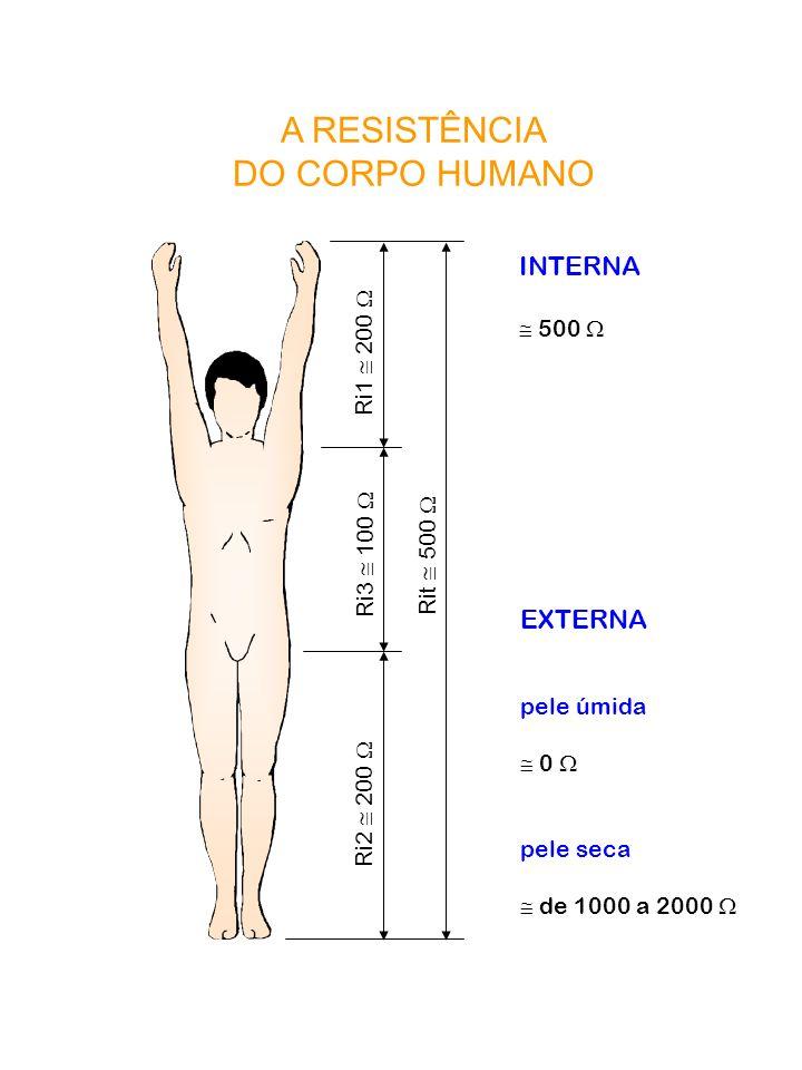 A RESISTÊNCIA DO CORPO HUMANO INTERNA EXTERNA  500  Ri1  200 