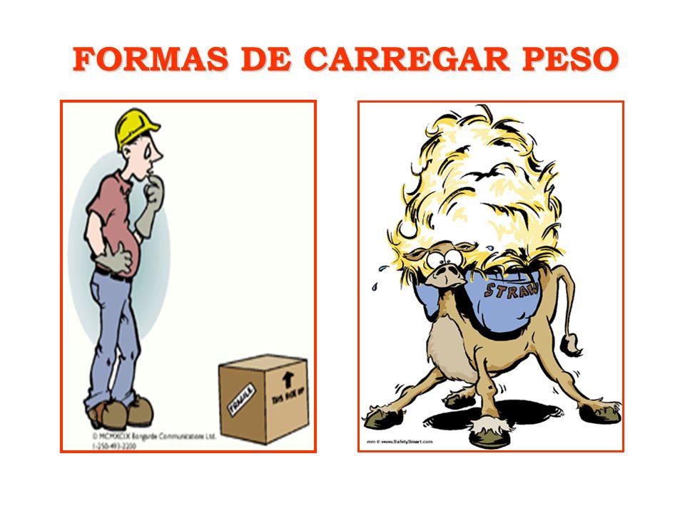 FORMAS DE CARREGAR PESO