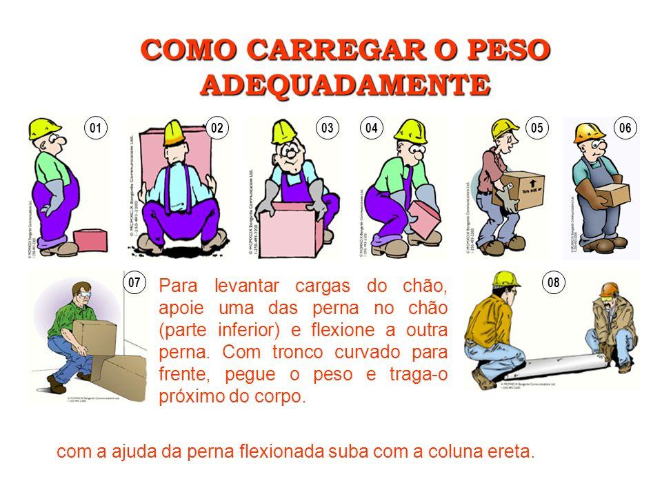 COMO CARREGAR O PESO ADEQUADAMENTE