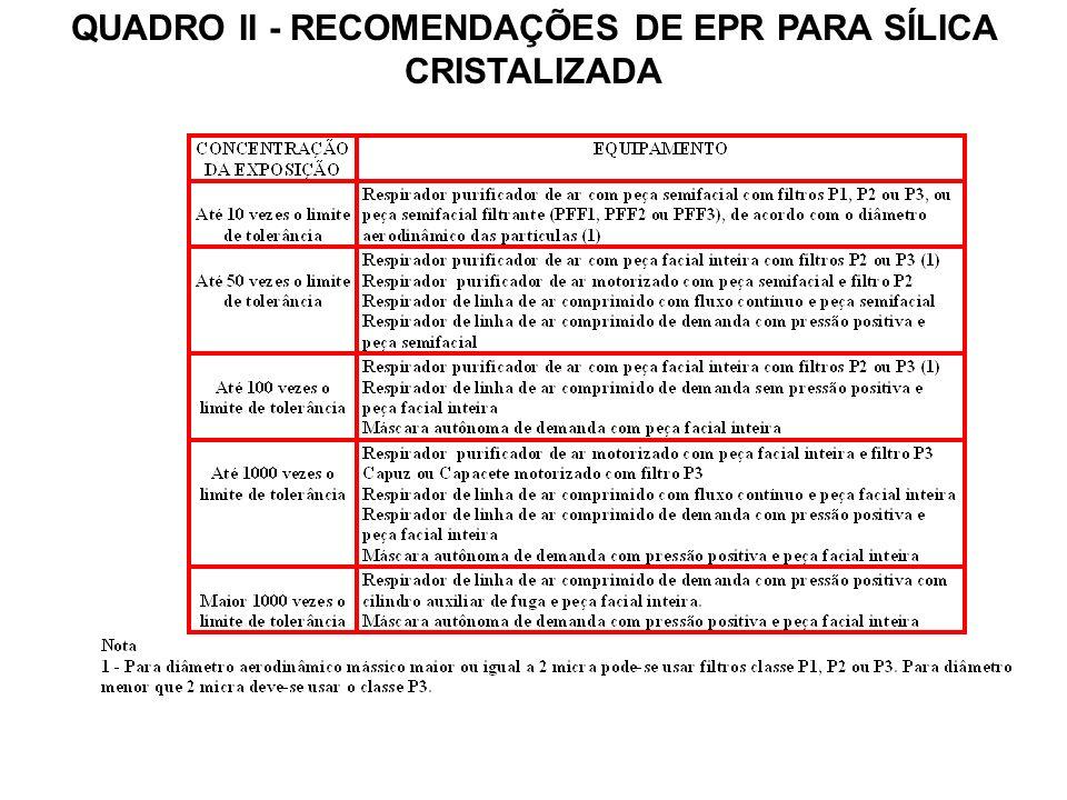 QUADRO II - RECOMENDAÇÕES DE EPR PARA SÍLICA CRISTALIZADA