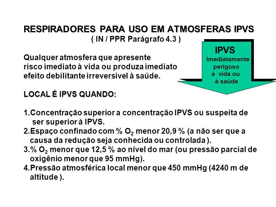 IPVS Imediatamente. perigoso á vida ou. à saúde.