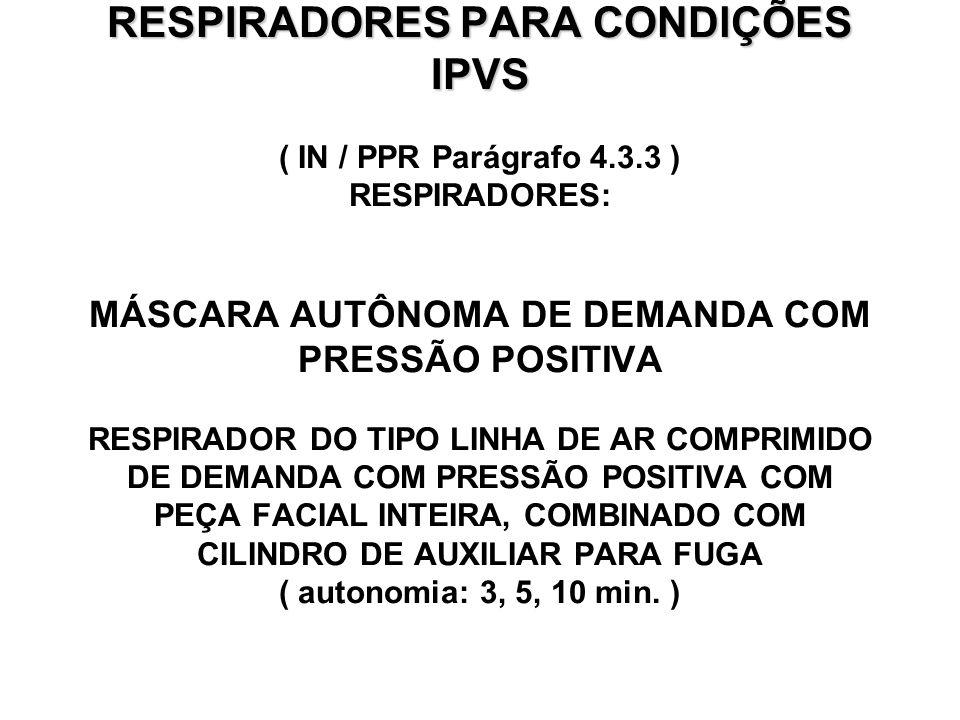 RESPIRADORES PARA CONDlÇÕES IPVS ( IN / PPR Parágrafo 4. 3