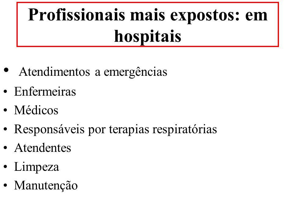 Profissionais mais expostos: em hospitais