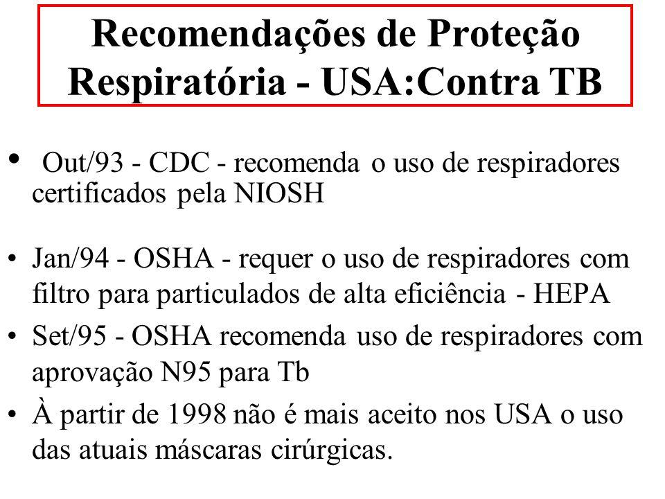 Recomendações de Proteção Respiratória - USA:Contra TB
