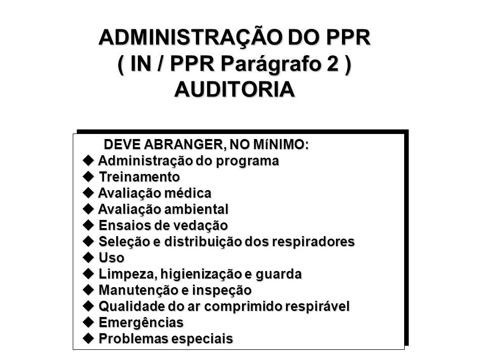 ADMINISTRAÇÃO DO PPR ( IN / PPR Parágrafo 2 ) AUDITORIA