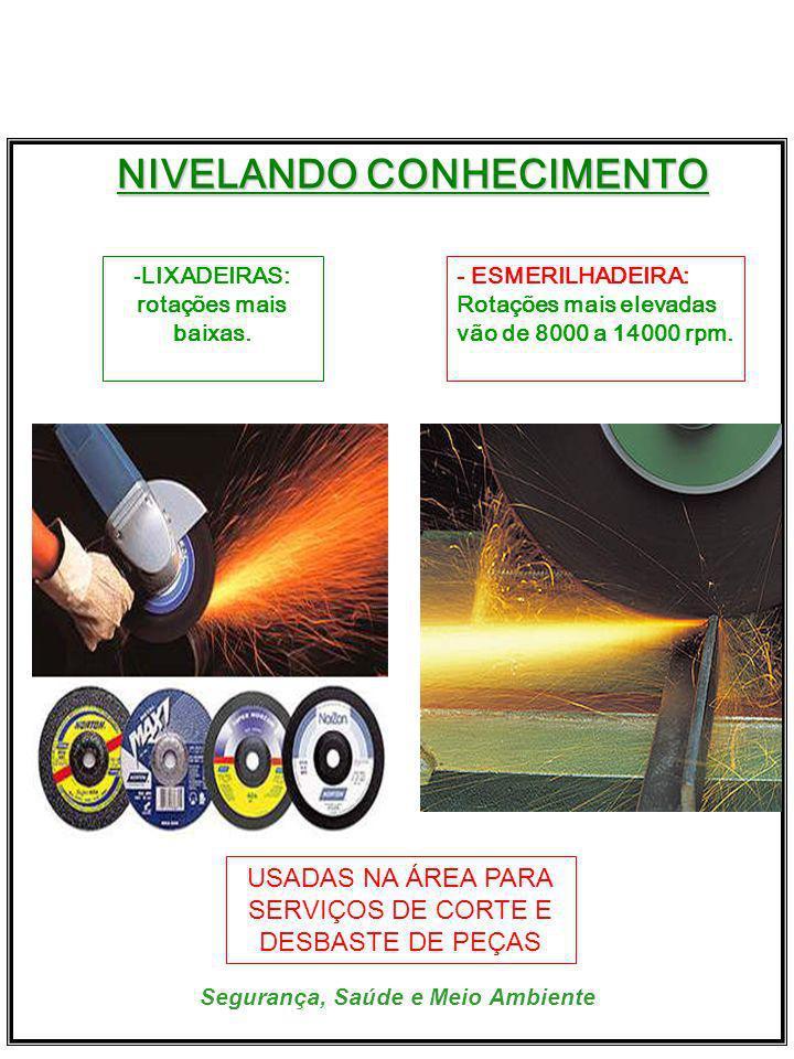 NIVELANDO CONHECIMENTO
