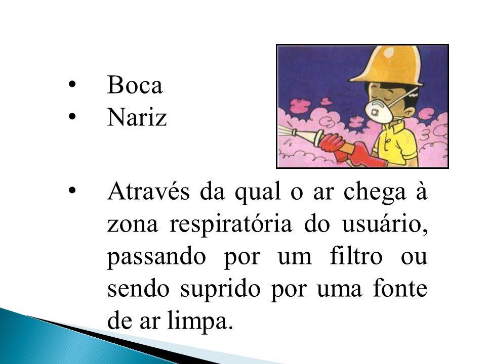 Boca Nariz.