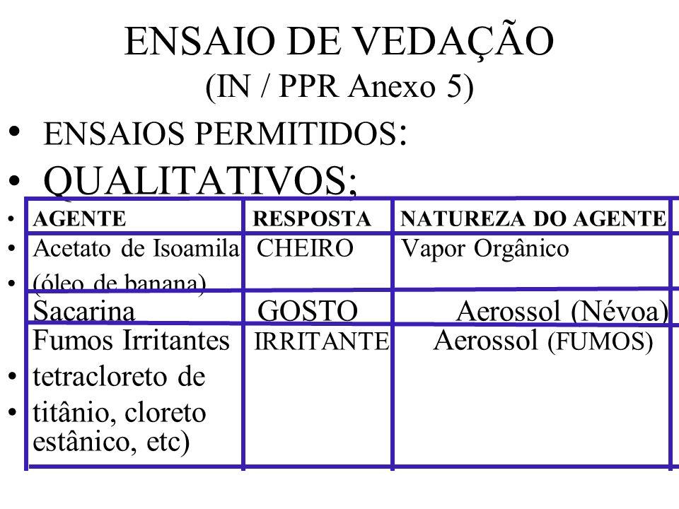 ENSAIO DE VEDAÇÃO (IN / PPR Anexo 5)