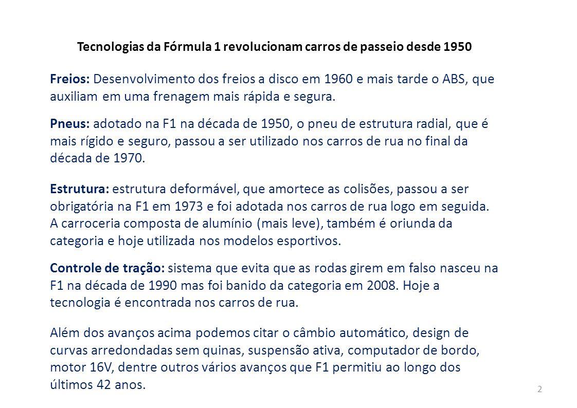 Tecnologias da Fórmula 1 revolucionam carros de passeio desde 1950