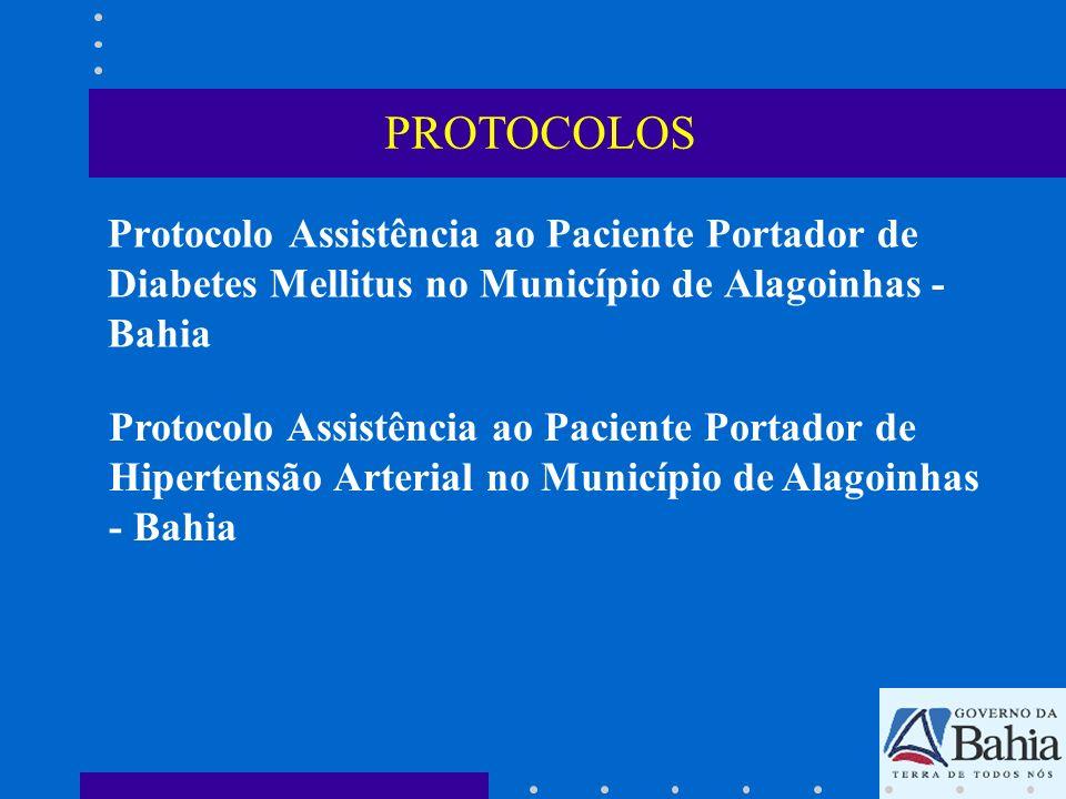 PROTOCOLOS Protocolo Assistência ao Paciente Portador de Diabetes Mellitus no Município de Alagoinhas - Bahia.
