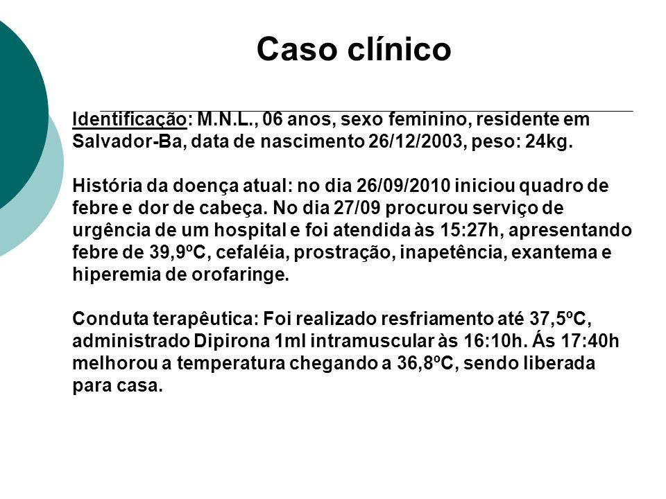 Caso clínicoIdentificação: M.N.L., 06 anos, sexo feminino, residente em Salvador-Ba, data de nascimento 26/12/2003, peso: 24kg.