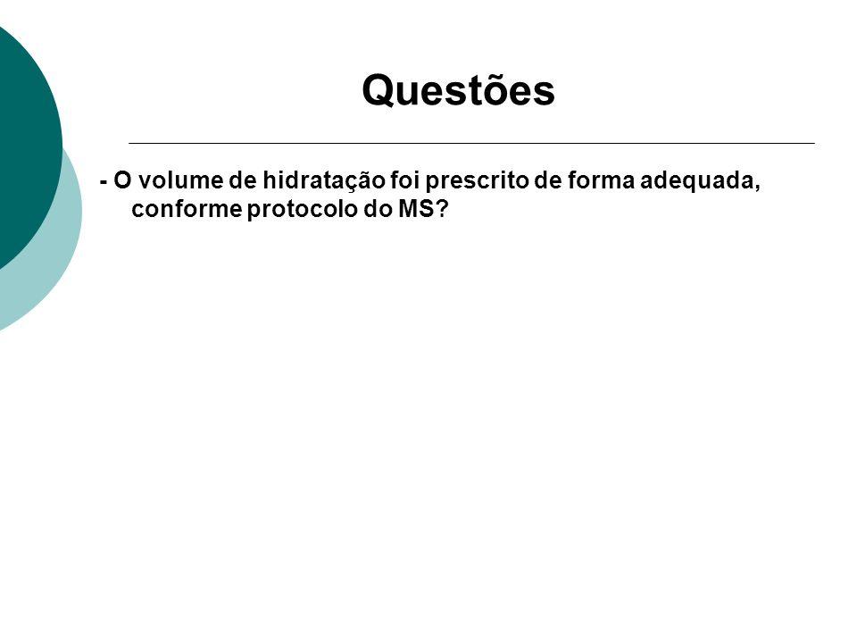 Questões - O volume de hidratação foi prescrito de forma adequada, conforme protocolo do MS 9