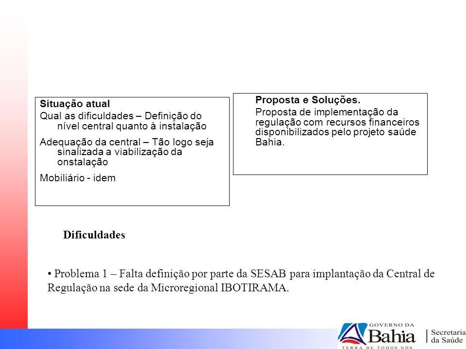 Proposta e Soluções. Proposta de implementação da regulação com recursos financeiros disponibilizados pelo projeto saúde Bahia.