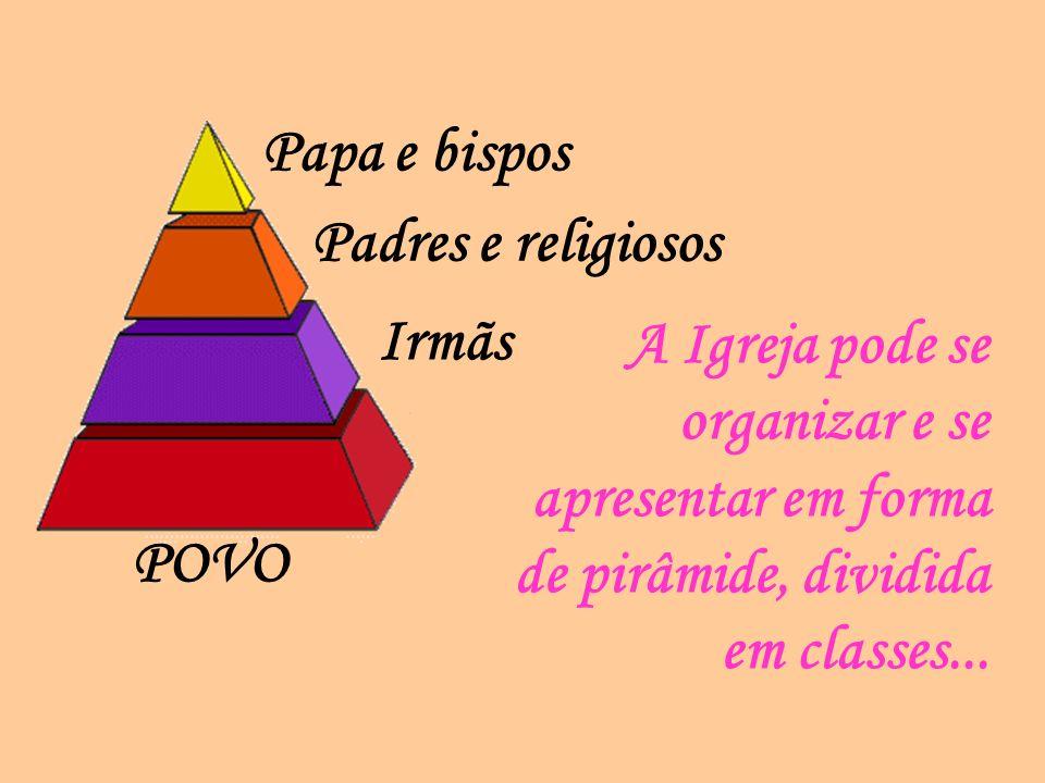Papa e bispos Padres e religiosos. A Igreja pode se organizar e se apresentar em forma de pirâmide, dividida em classes...