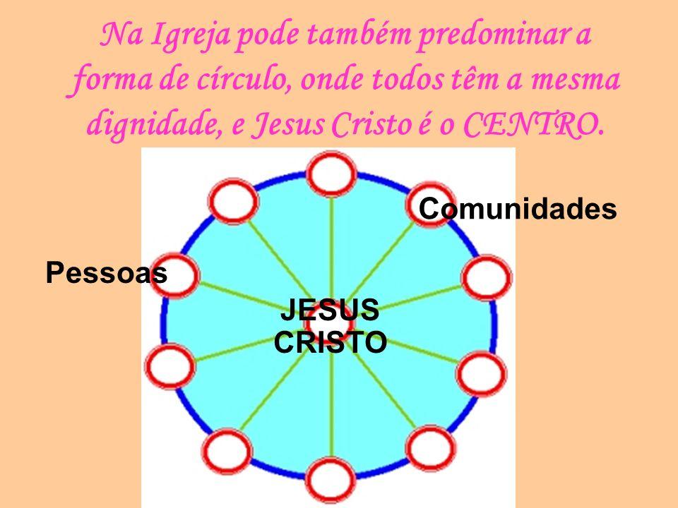 Na Igreja pode também predominar a forma de círculo, onde todos têm a mesma dignidade, e Jesus Cristo é o CENTRO.