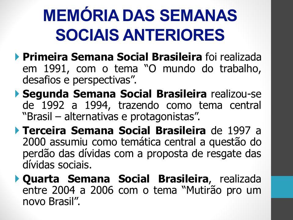 MEMÓRIA DAS SEMANAS SOCIAIS ANTERIORES