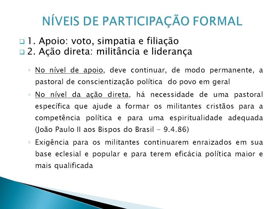 NÍVEIS DE PARTICIPAÇÃO FORMAL