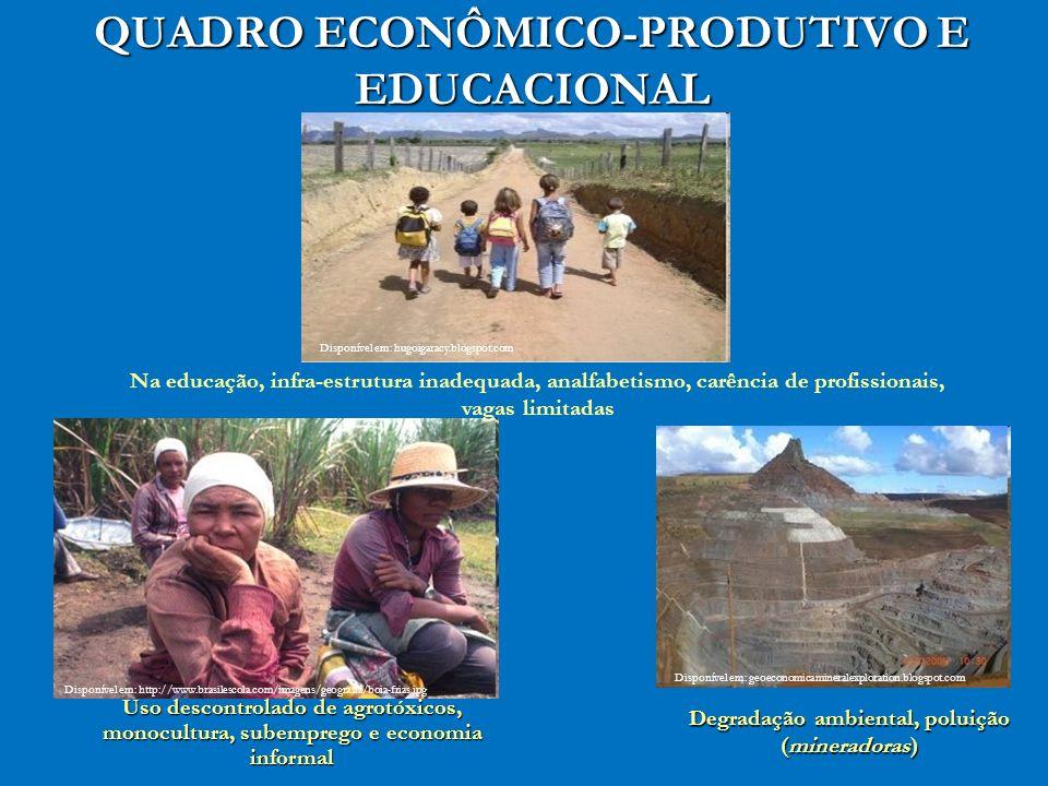 QUADRO ECONÔMICO-PRODUTIVO E EDUCACIONAL
