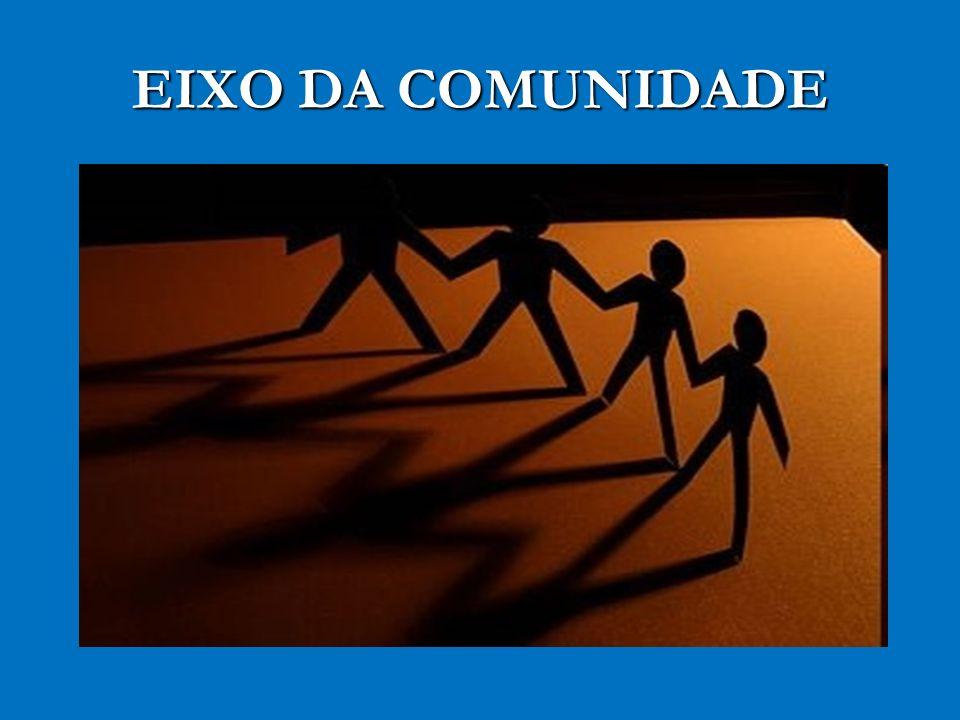 EIXO DA COMUNIDADE