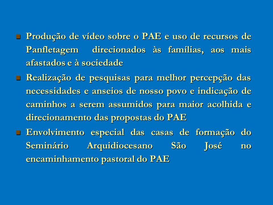Produção de vídeo sobre o PAE e uso de recursos de Panfletagem direcionados às famílias, aos mais afastados e à sociedade