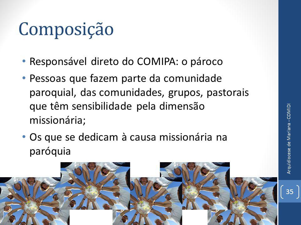 Composição Responsável direto do COMIPA: o pároco