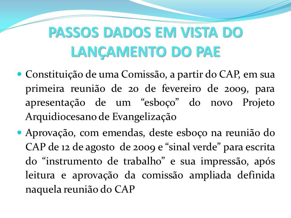 PASSOS DADOS EM VISTA DO LANÇAMENTO DO PAE