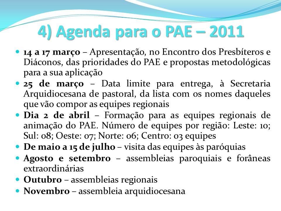 4) Agenda para o PAE – 2011