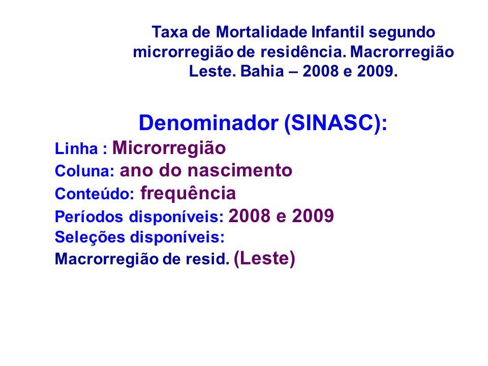 Denominador (SINASC):