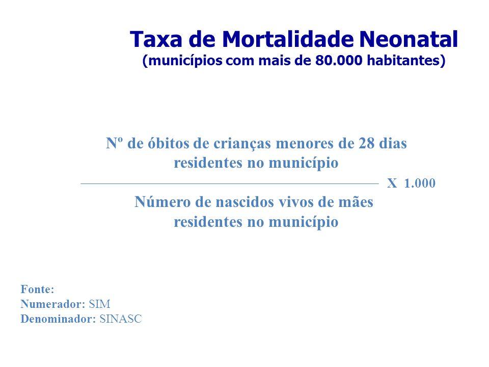 Taxa de Mortalidade Neonatal