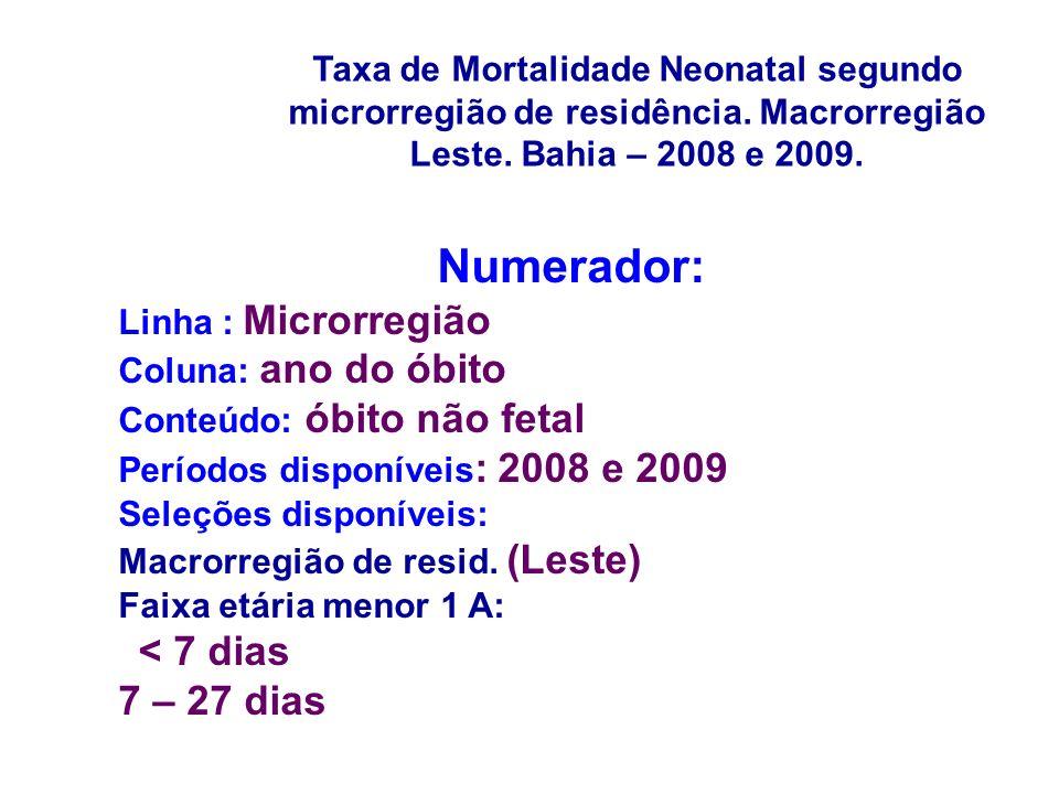Taxa de Mortalidade Neonatal segundo microrregião de residência