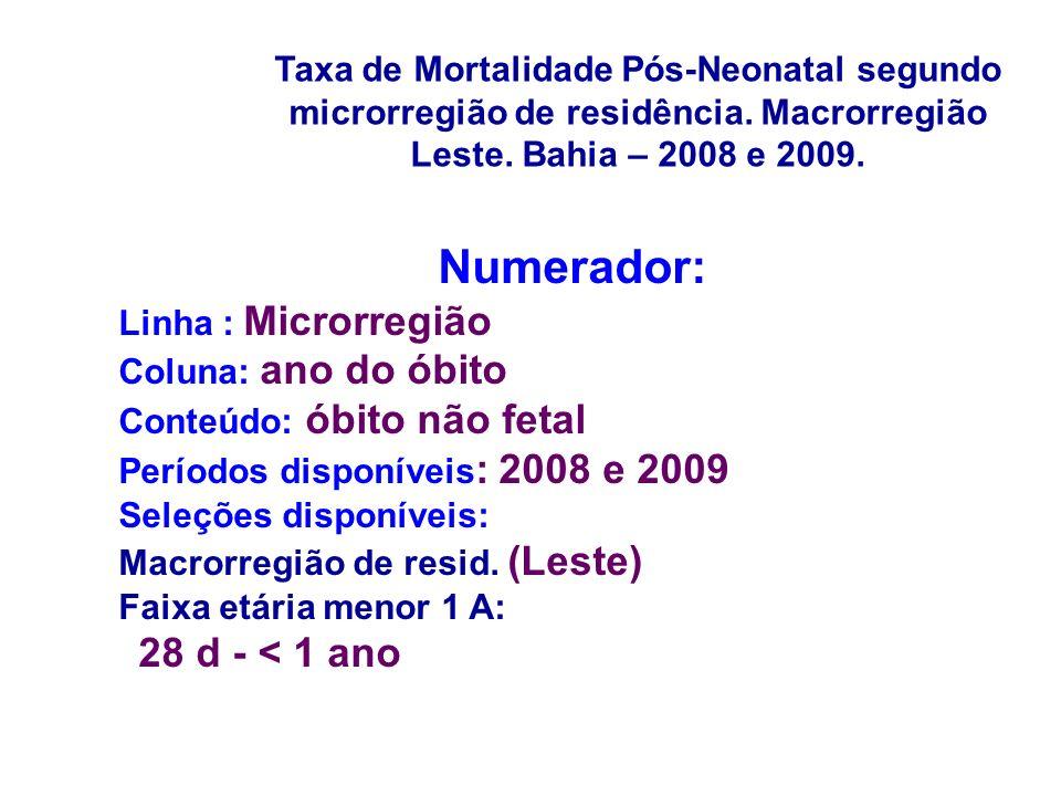Taxa de Mortalidade Pós-Neonatal segundo microrregião de residência