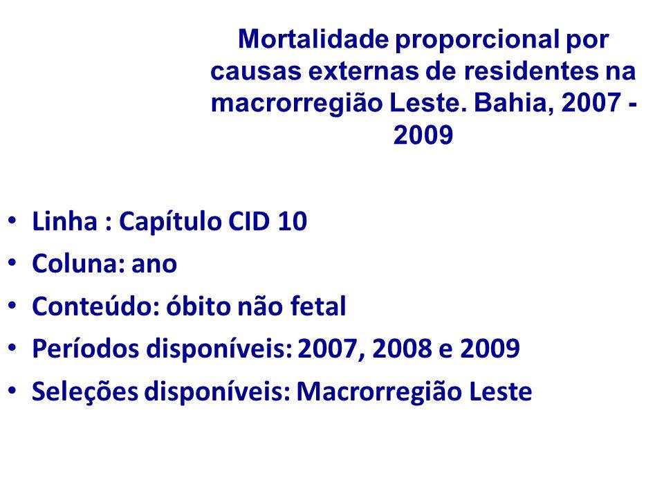 Conteúdo: óbito não fetal Períodos disponíveis: 2007, 2008 e 2009