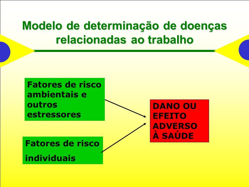 Modelo de determinação de doenças relacionadas ao trabalho