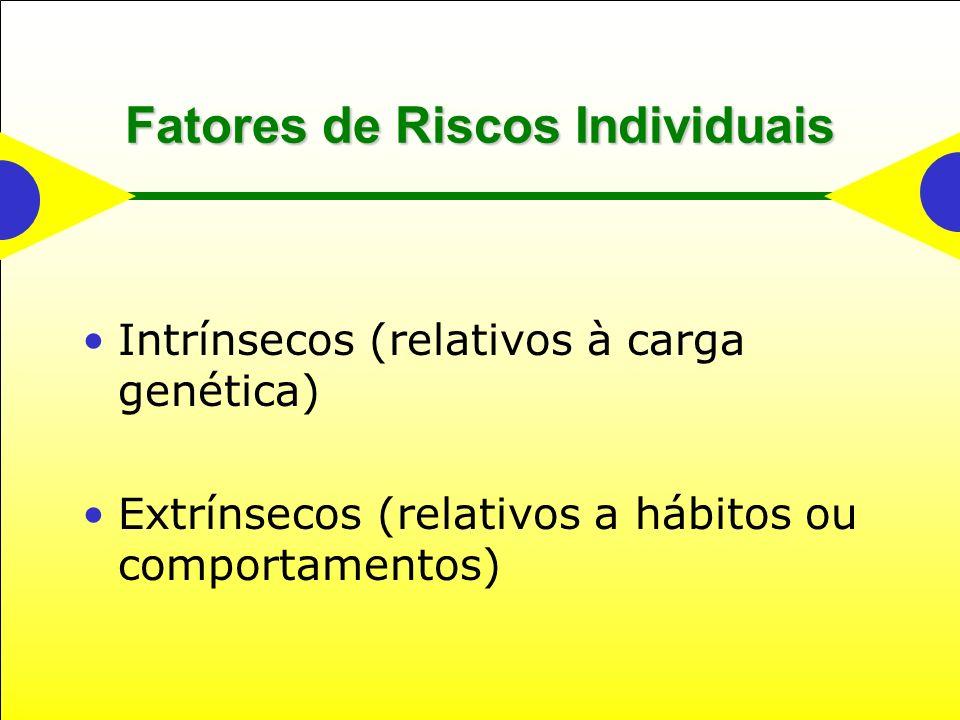Fatores de Riscos Individuais