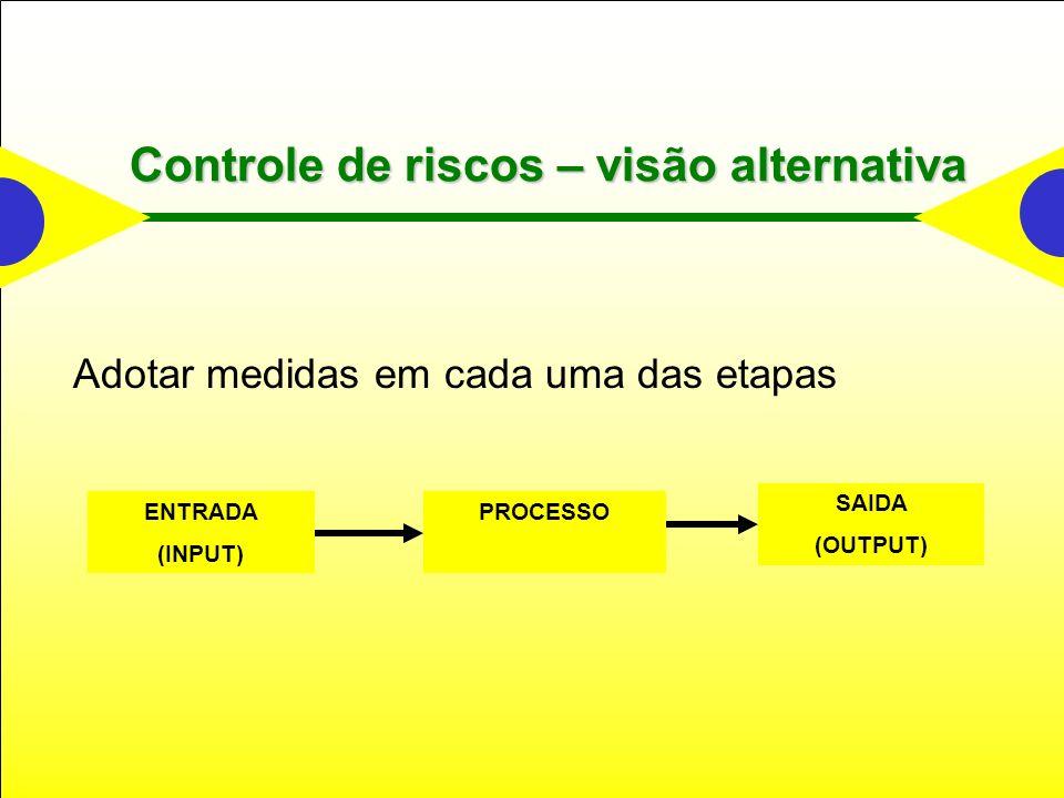 Controle de riscos – visão alternativa