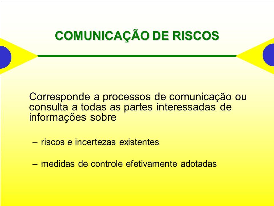 COMUNICAÇÃO DE RISCOS Corresponde a processos de comunicação ou consulta a todas as partes interessadas de informações sobre.