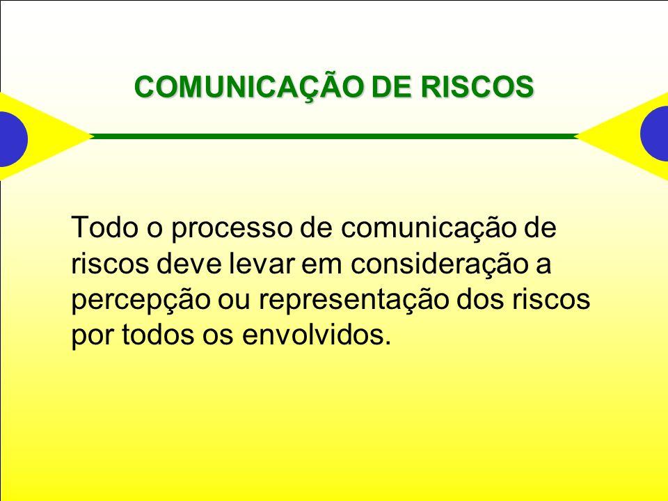 COMUNICAÇÃO DE RISCOS