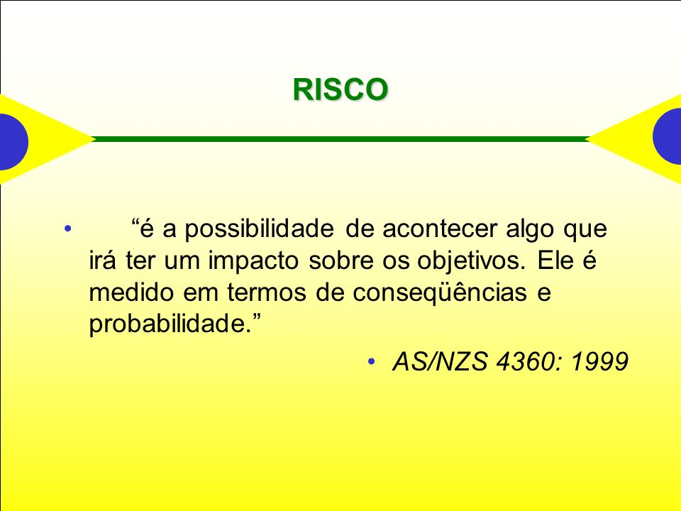 RISCO é a possibilidade de acontecer algo que irá ter um impacto sobre os objetivos. Ele é medido em termos de conseqüências e probabilidade.