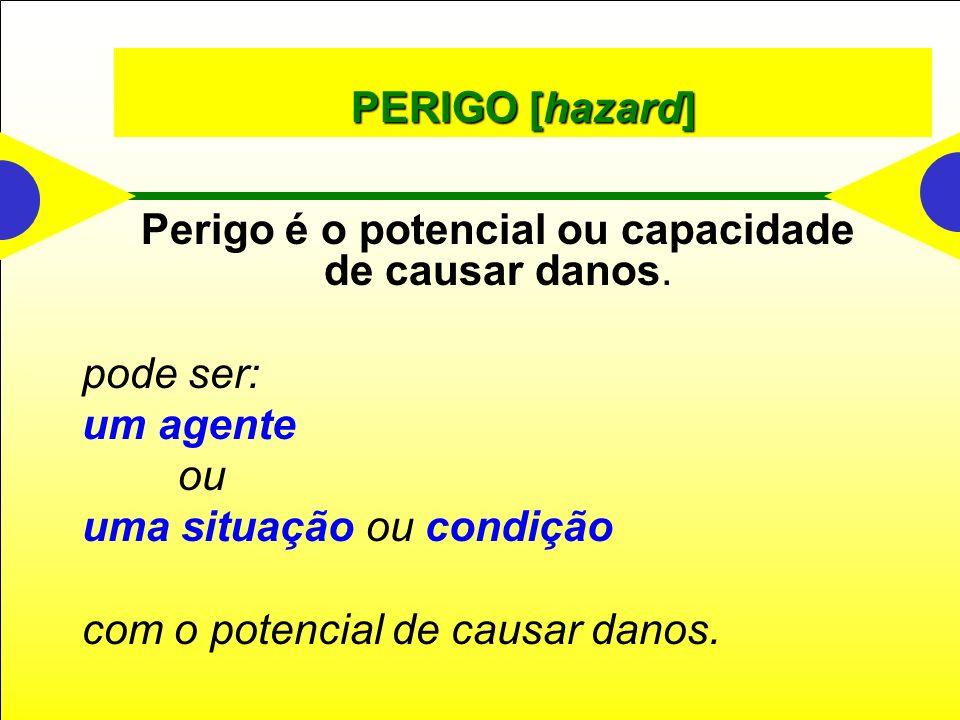 Perigo é o potencial ou capacidade de causar danos.