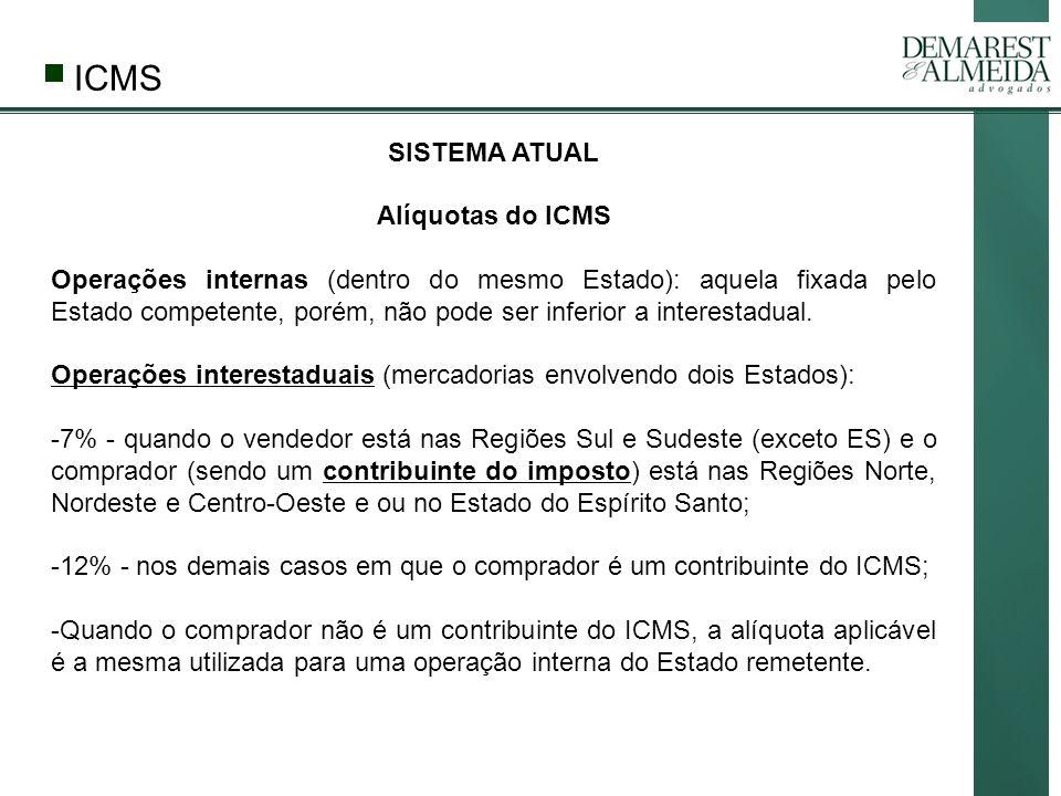 ICMS SISTEMA ATUAL Alíquotas do ICMS