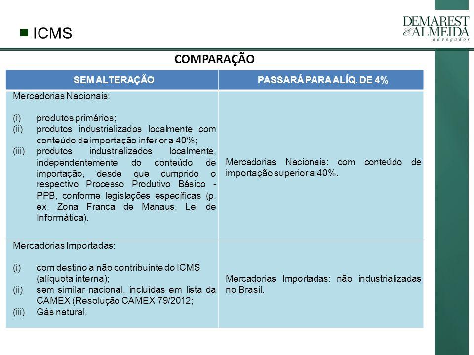 ICMS COMPARAÇÃO SEM ALTERAÇÃO PASSARÁ PARA ALÍQ. DE 4%
